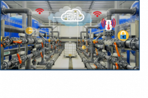 Industry 4.0 automation