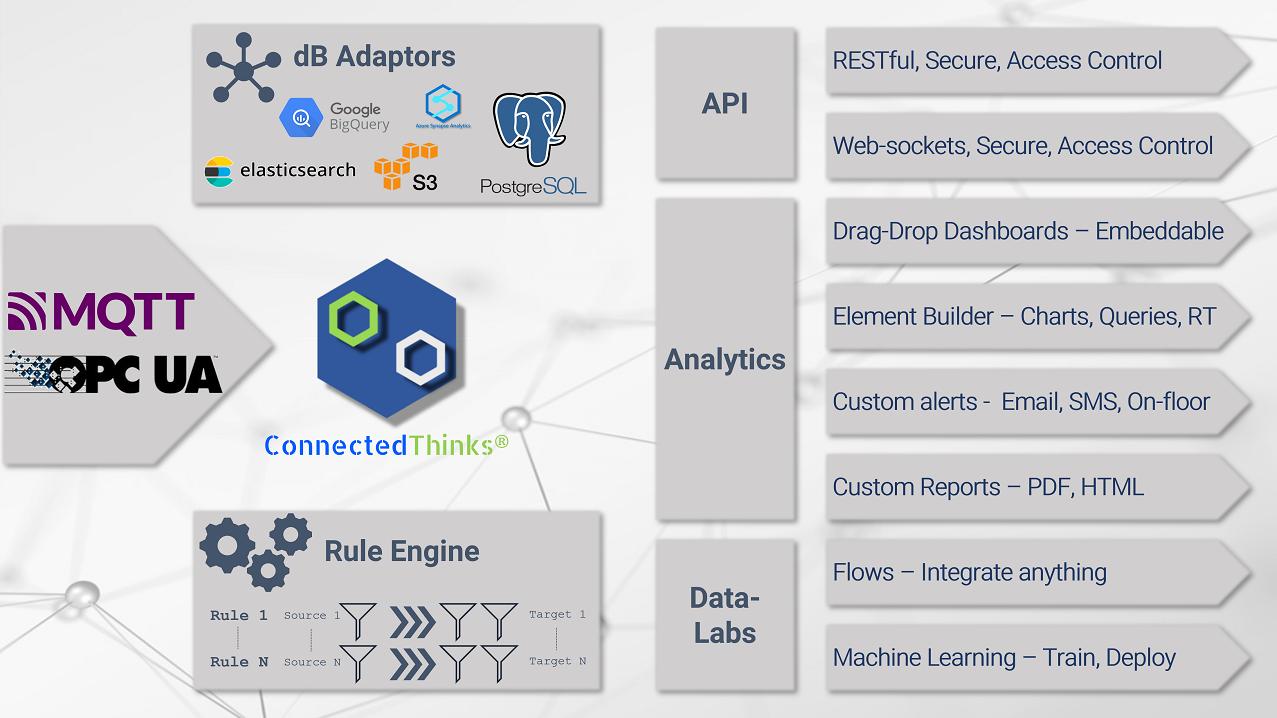data-platform-v1