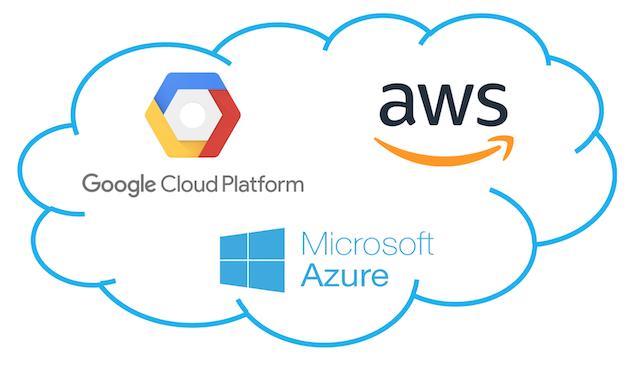 AWS Azure Google Cloud Platform